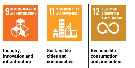 FNs bærekraftsmål 9, 11 og 12